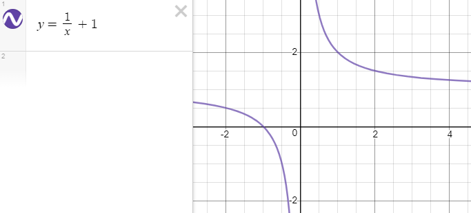 Desmos 2 - Transformations of Graphs - Cambridge Maths Hub
